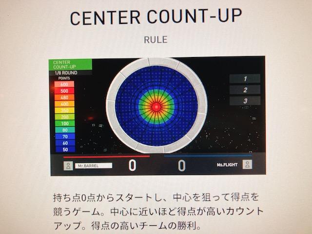 ダーツのセンターカウントアップのルール
