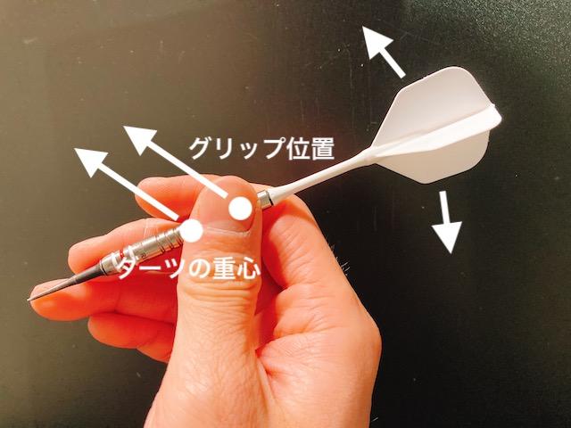 ストレートバレルは重心とグリップ位置が離れていると空中でバタつく